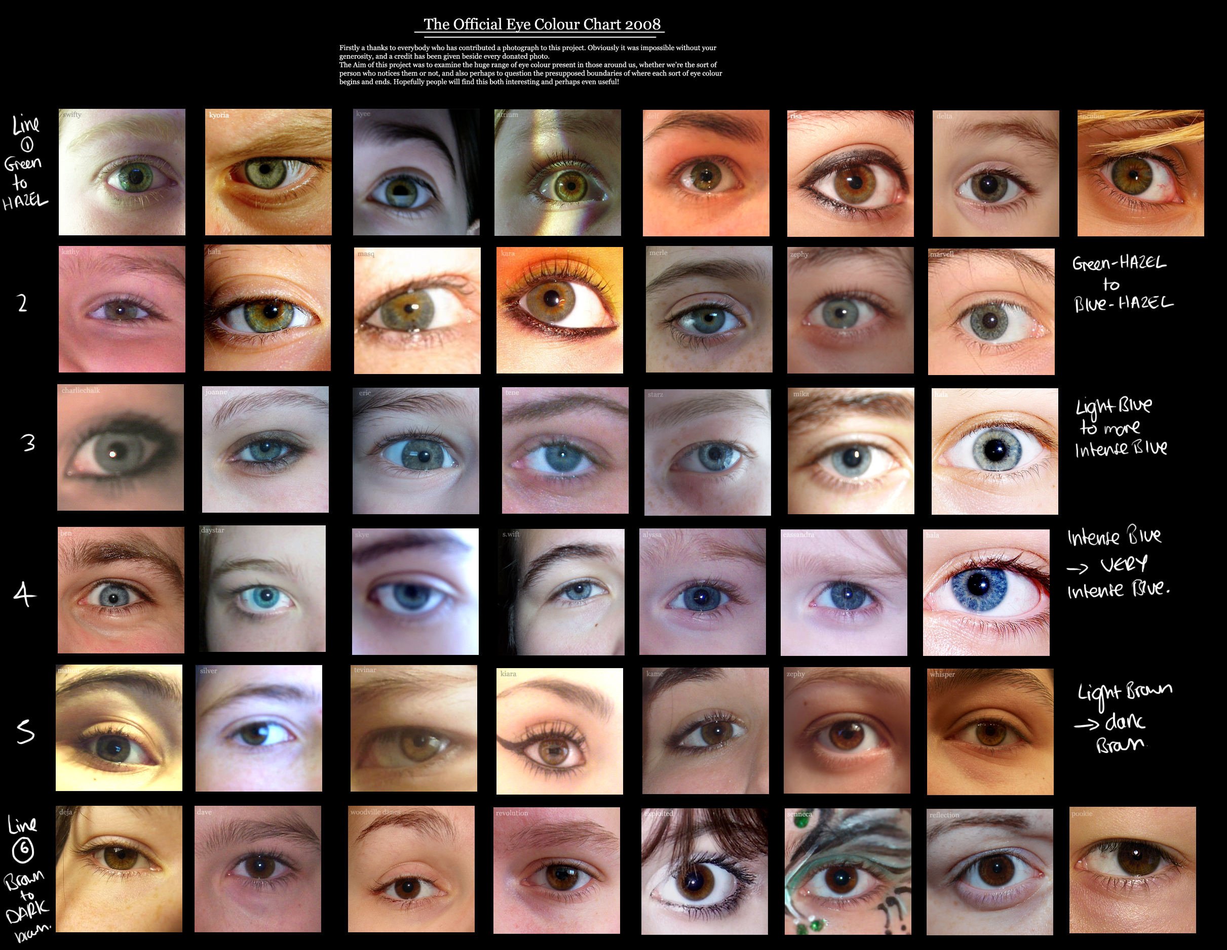 How Many Different Natural Eye Colors Are There
